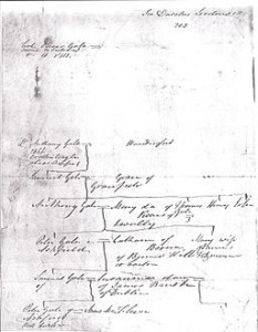 Ashfield_Gales_Betham_Pedigree